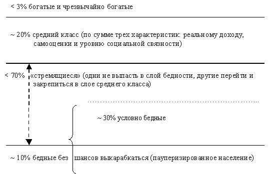 """"""",""""www.archipelag.ru"""
